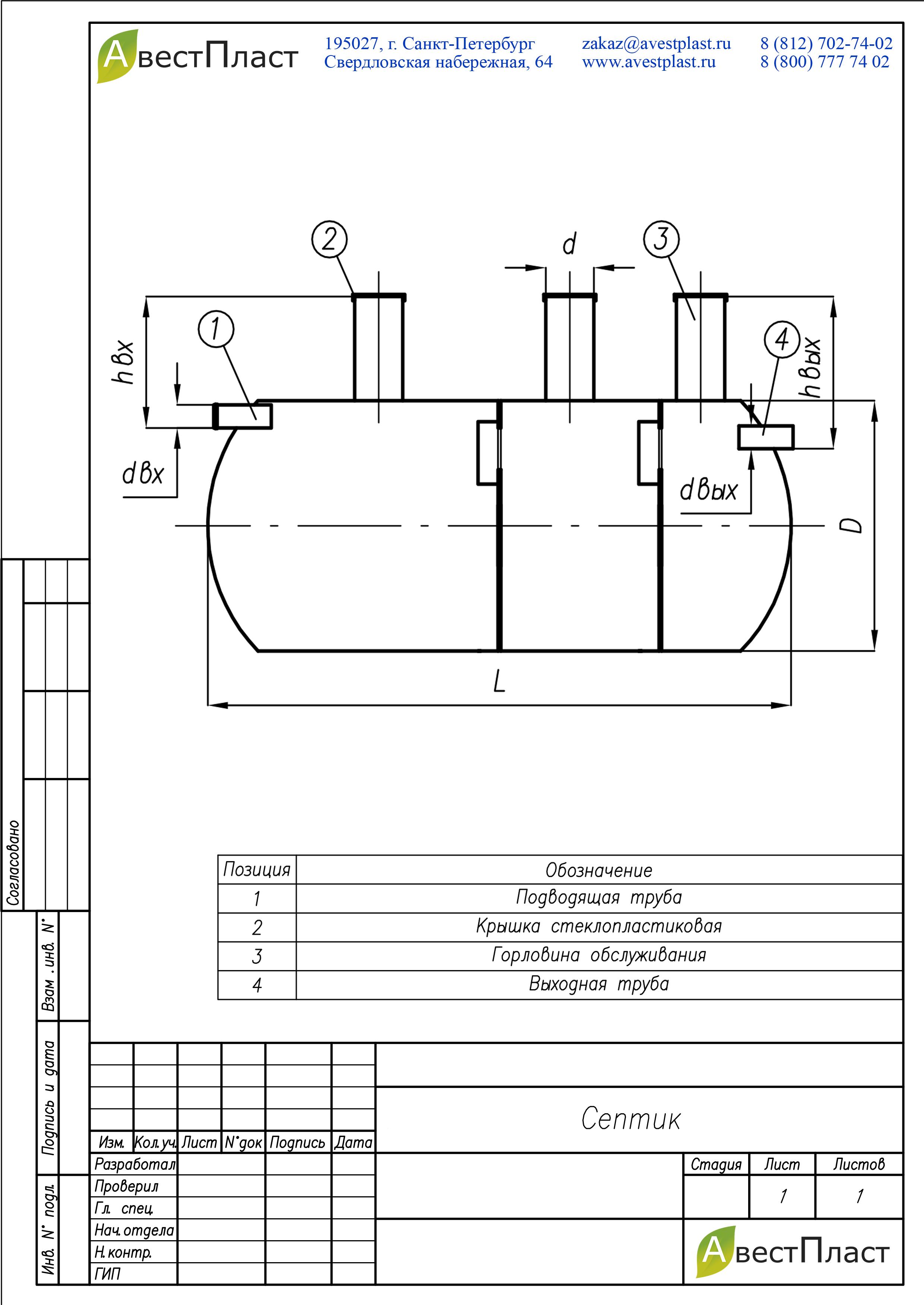 септики для загородного дома схема установки